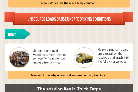 How Tarps Can Help Reduce Fatal Accidents Infographic