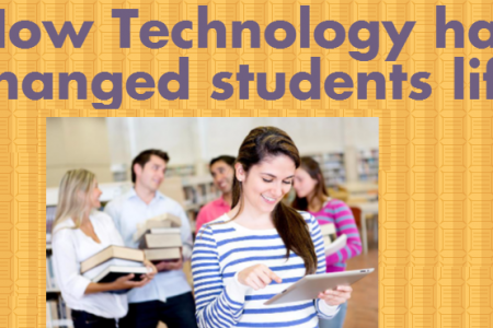 How Technology Has Changed Student's Life Infographic