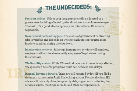 How The Government Shutdown Affects Your Credit and Finances Infographic