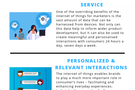 HOW THE IOT CAN IMPROVE CUSTOMER EXPERIENCE Infographic
