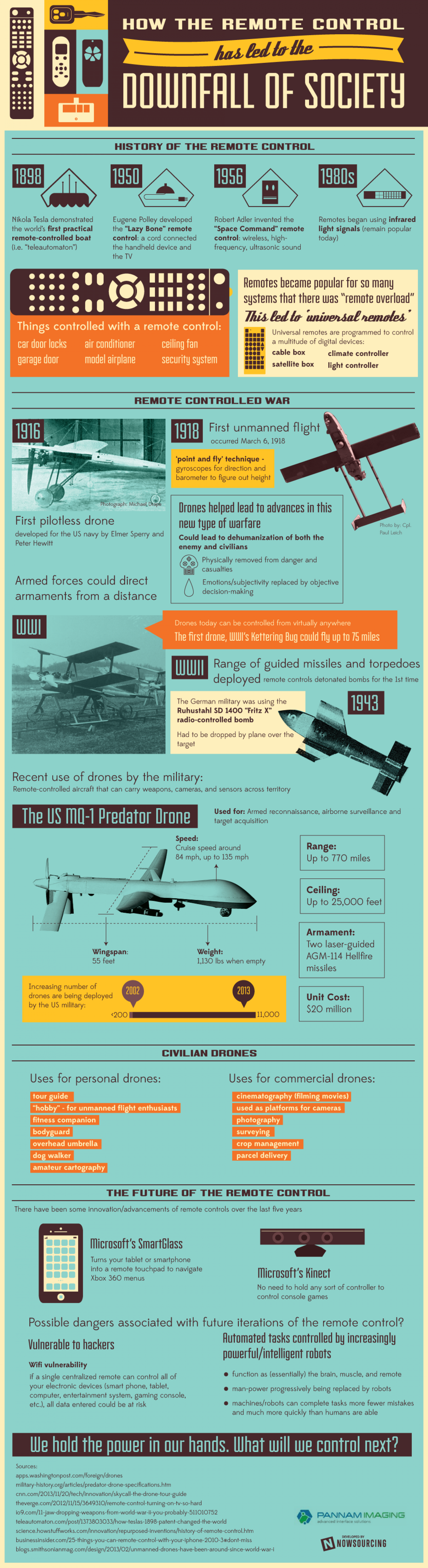 How the Remote Control has Led to the Downfall of Society Infographic