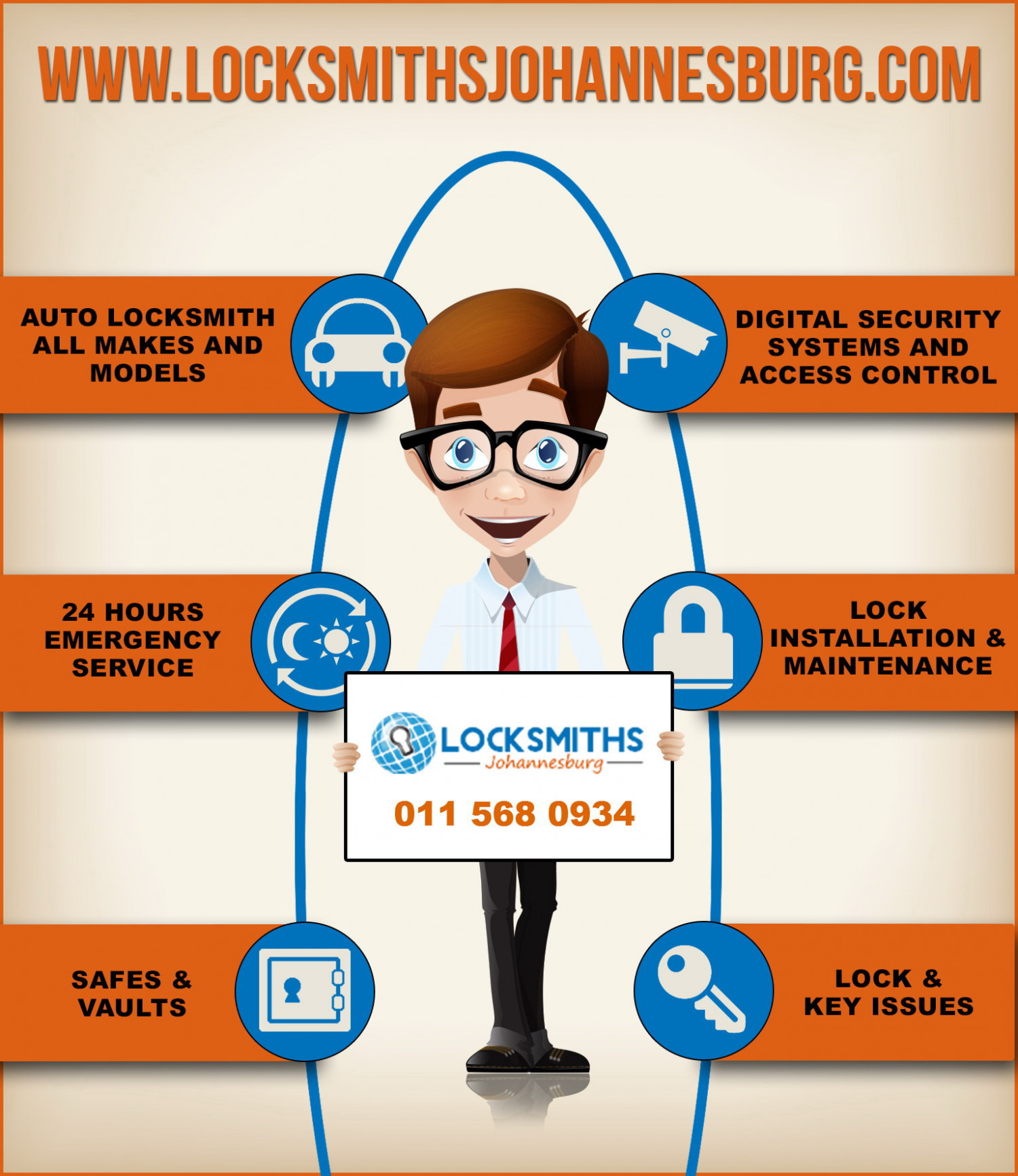 How the services of a good Security and lock fitting company can assist in protecting your valuable assets Infographic