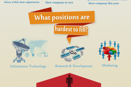 How the Skills Gap affects the Indian economy Infographic