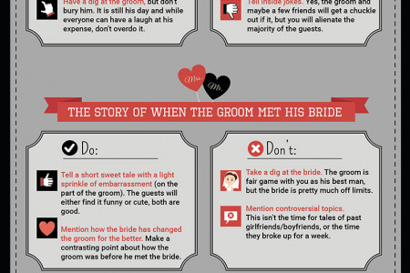 How To Ace Your Best Man Speech: The Ultimate Cheat Sheet Infographic