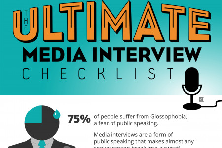 How to Ace Your Next Media Interview: Checklist Infographic