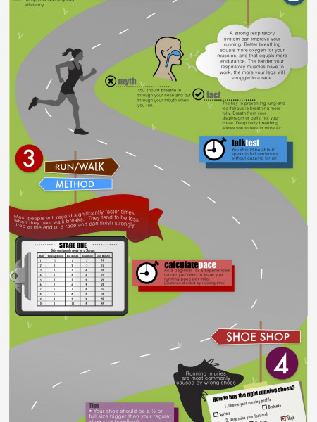 How to Ace Your Race Infographic
