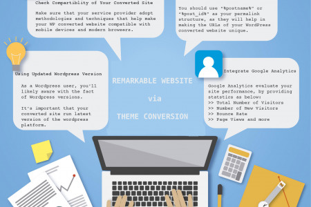 How to Achieve Remarkable Website via Theme Conversion  Infographic