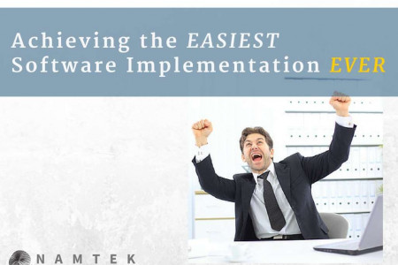 How To Achieve The EASIEST Software Implementation EVER Infographic
