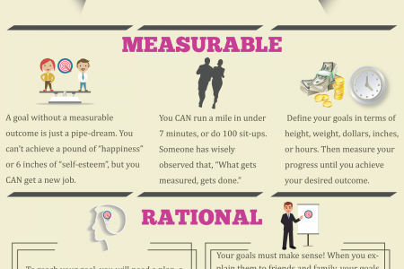 How to Achieve Your Goals Infographic