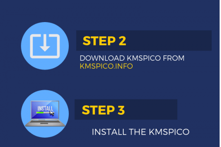 How to Activate Windows for free? (10, 8, 7) Infographic