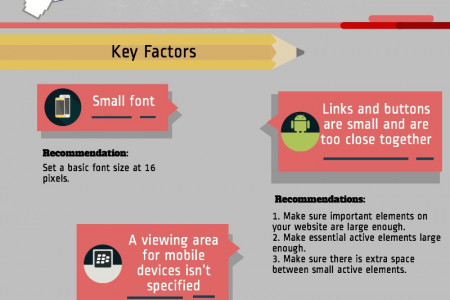 How to adapt a website for mobile devices Infographic