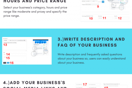 How to add your business in free business listing directory in india Infographic