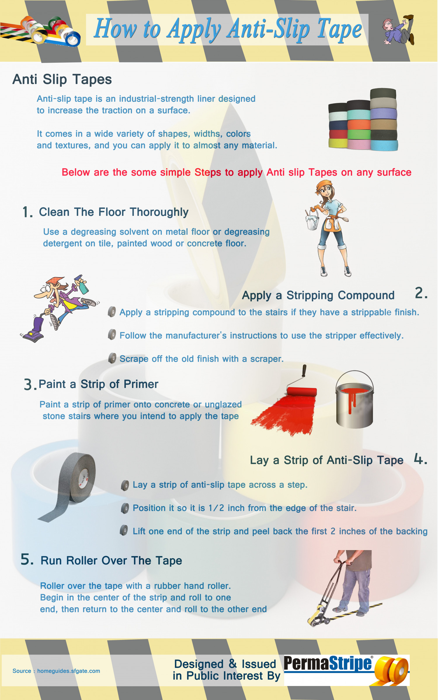 How to Apply Anti-Slip Tape Infographic