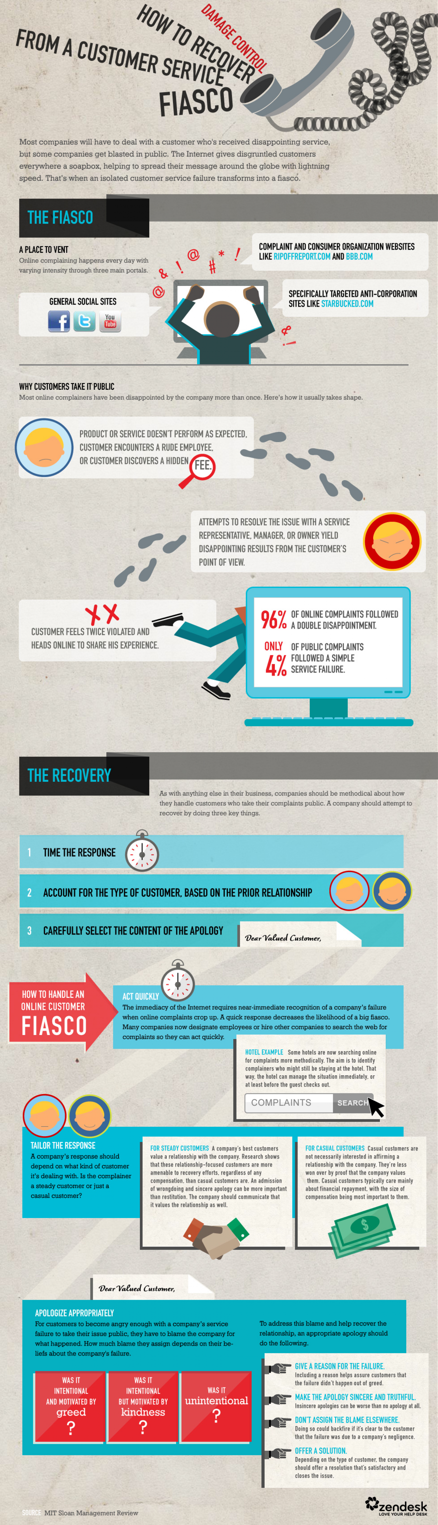 How to Avoid an Online Customer Service Fiasco  Infographic