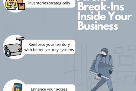 How to Avoid Break-Ins Inside Your Business Infographic