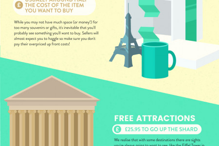 How to Avoid Hidden Costs While Travelling Infographic