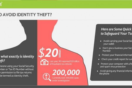 How to Avoid Identity Theft and its Tax Consequences Infographic
