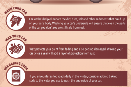 How to Avoid Rust on Your Car Infographic
