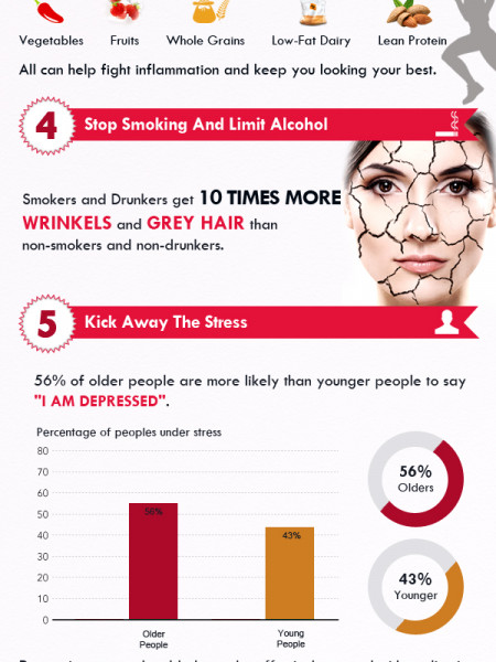 How To Avoid Signs Of Aging Naturally Infographic