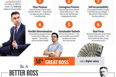 How To Be A Better Boss Infographic