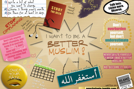 How to be a better Muslim Infographic