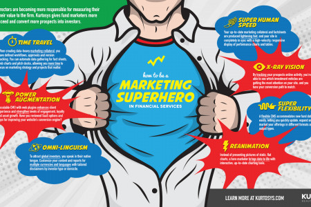 How to be a Marketing Superhero in Financial Services Infographic