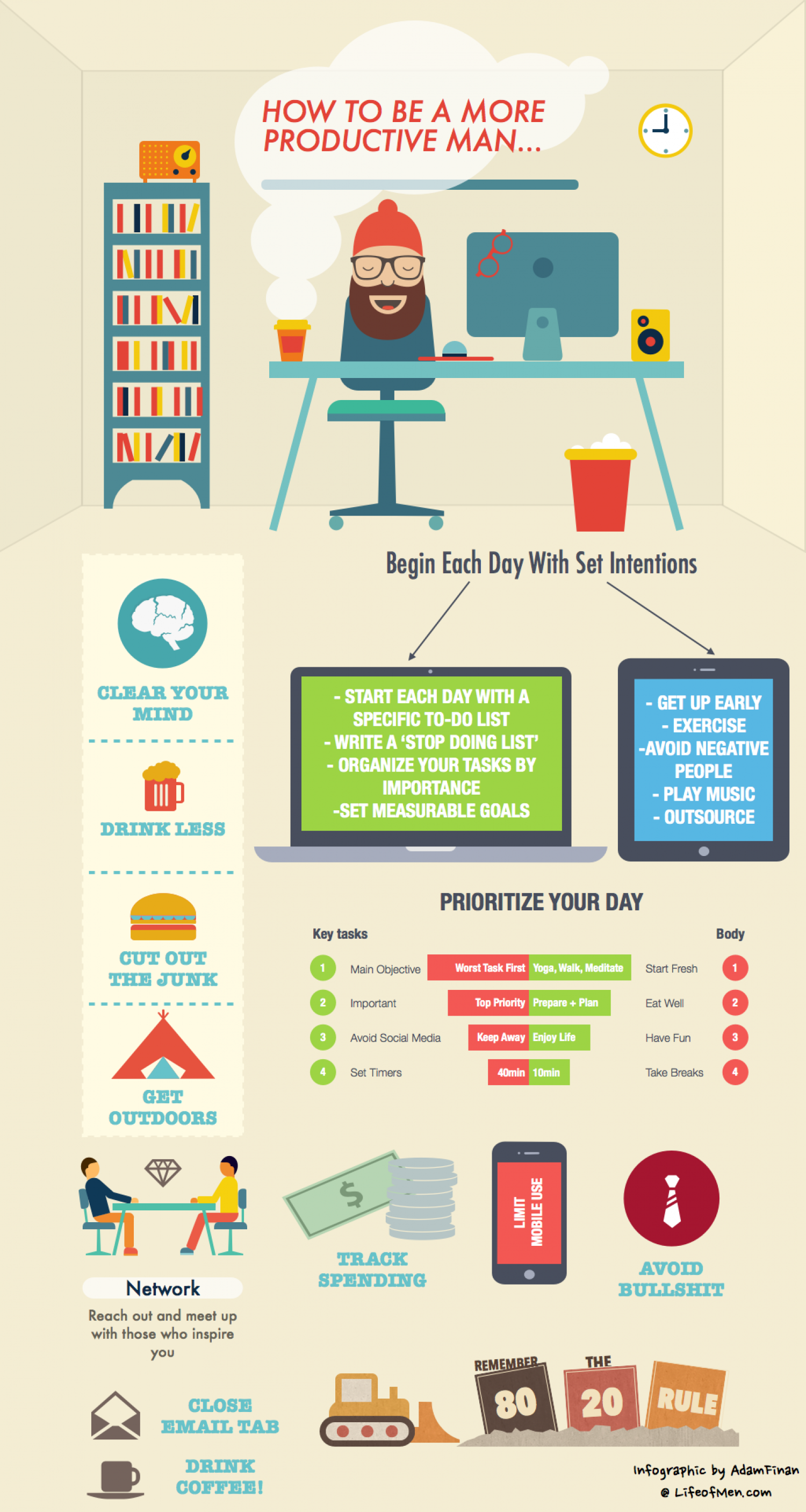 How To Be A More Productive Man Infographic