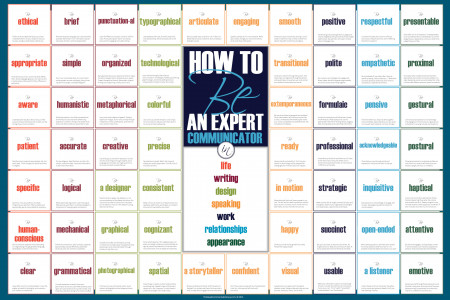 How to Be an Expert Communicator Infographic