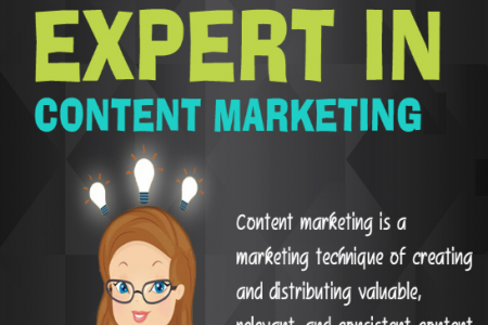 How to Be an Expert in Content Marketing [Infographic]  Infographic