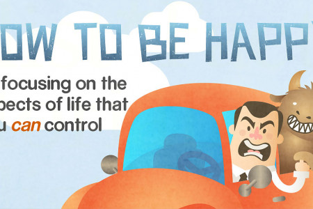 How To Be Happy By Focusing On The Aspects You Control Infographic