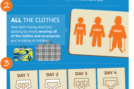 How to beat the baggage allowance Infographic