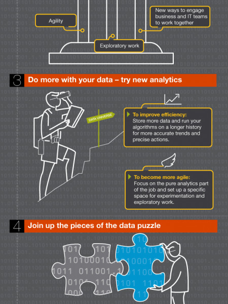 How to become a Big Data Superhero Infographic