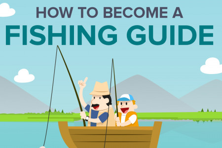 How to become a Fishing Guide Infographic