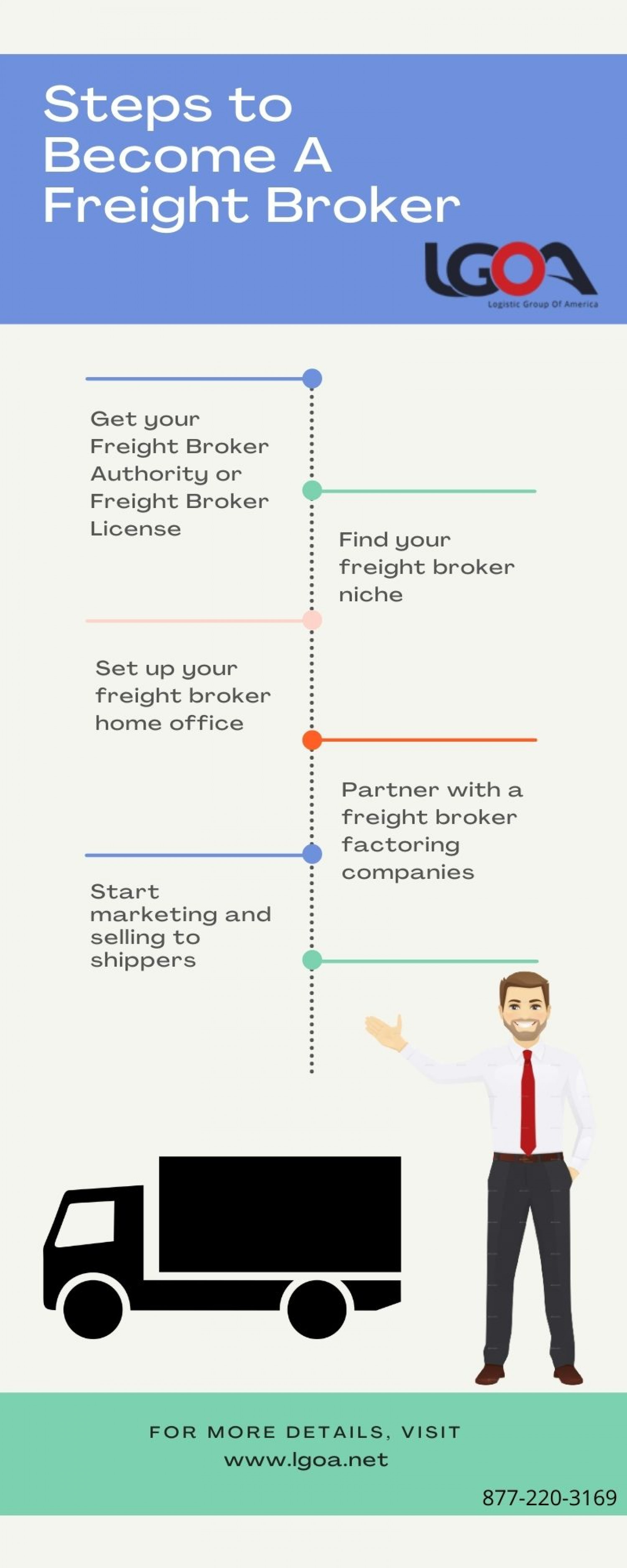 How to become a Freight Broker with Some Easy Steps Infographic