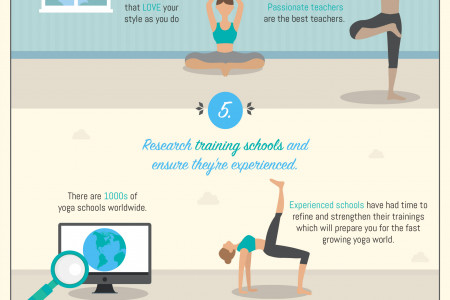 How To Become a Kick-Butt Yoga Instructor Infographic