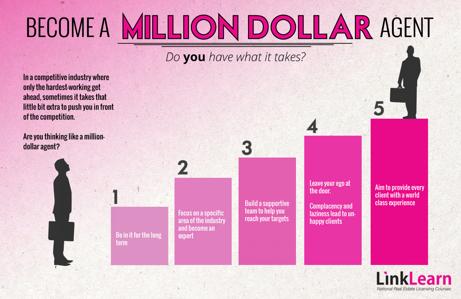 Become a Million Dollar Agent Infographic