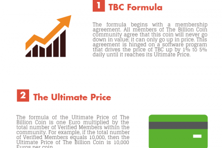 How to Become a Millionaire Infographic