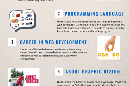 How to Become a Perfect Web Developer? Infographic