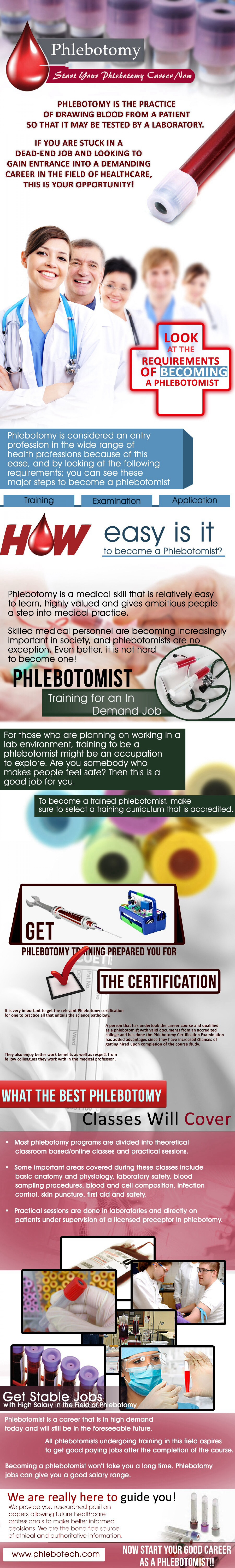 Phlebotomy Infographic