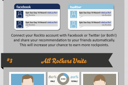 How to become a Rockstar on Rockto Infographic