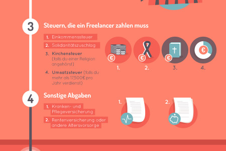 How to become a successful freelancer Infographic
