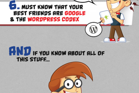 How to Become a Wordpress Superhero! Infographic