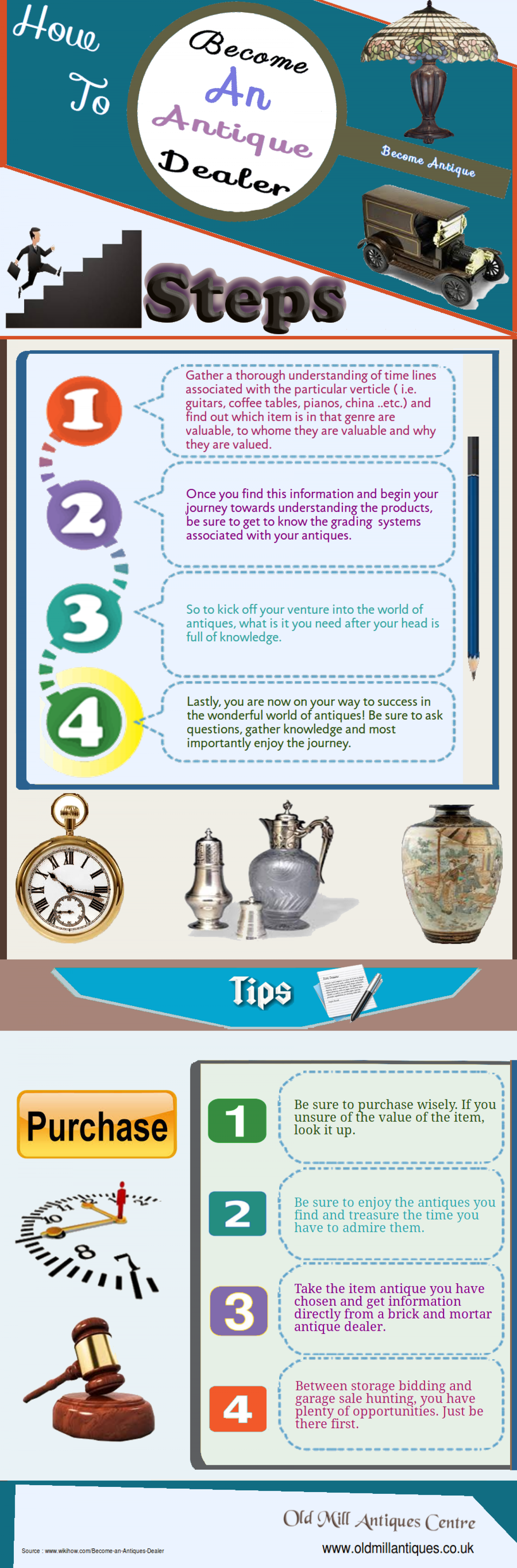 How To Become An Antique Dealer Infographic