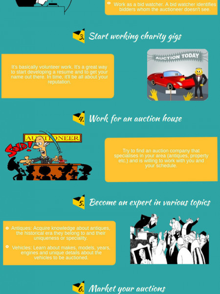How to Become an Auctioneer Infographic