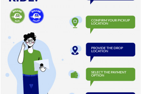 How to book a Bhuumi Ride? Infographic