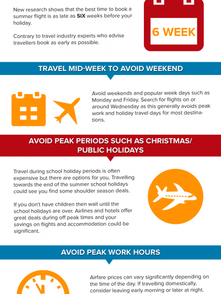 How to Save Money on Flights Infographic