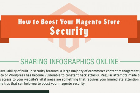 How to Boost Your Magento Store Security Infographic