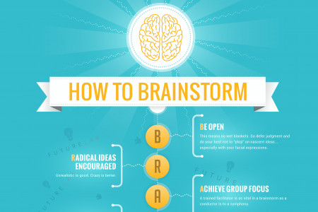 How to Brainstorm Infographic