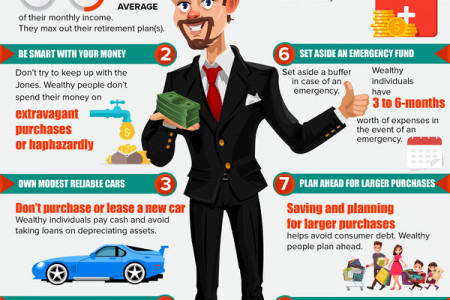 How to Budget Like a Millionaire – 8 Tips Infographic