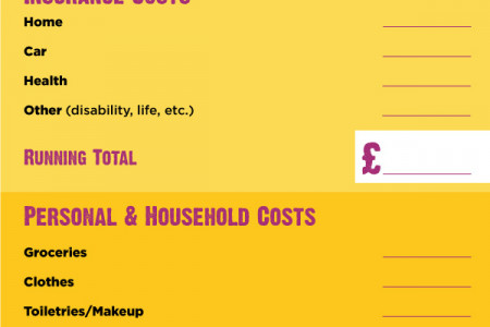 How to Budget Your Life in Under and Hour Infographic